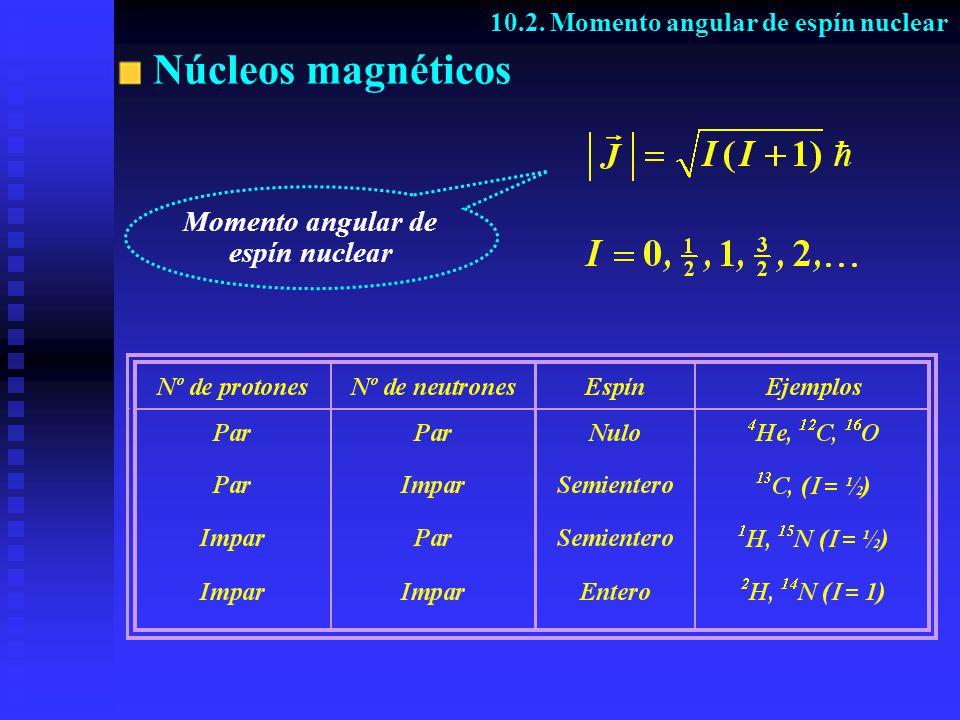 Acoplamientos vecinales 3 J HH Ecuación de Karplus 0 2 4 6 8 10 12 14 16 050100150200250300350 3 J H,H 10.10.