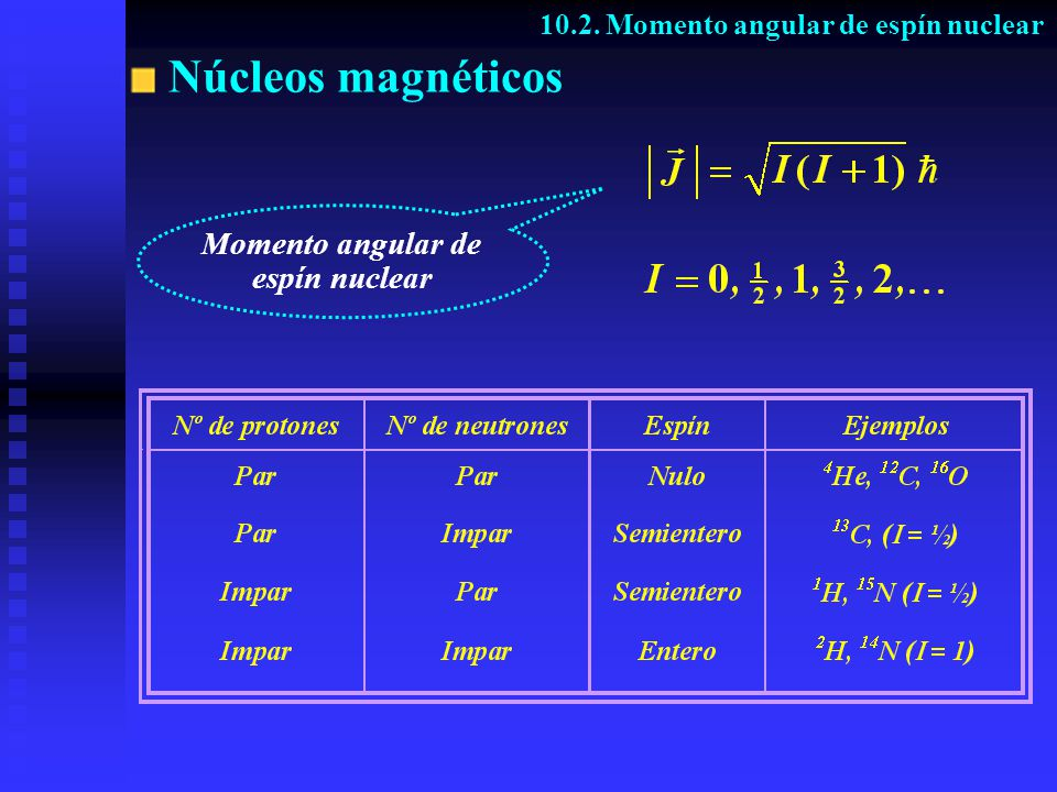 Núcleos magnéticos 10.2. Momento angular de espín nuclear Momento angular de espín nuclear
