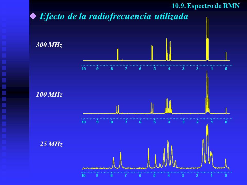 Efecto de la radiofrecuencia utilizada 10.9. Espectro de RMN 300 MHz 100 MHz 25 MHz