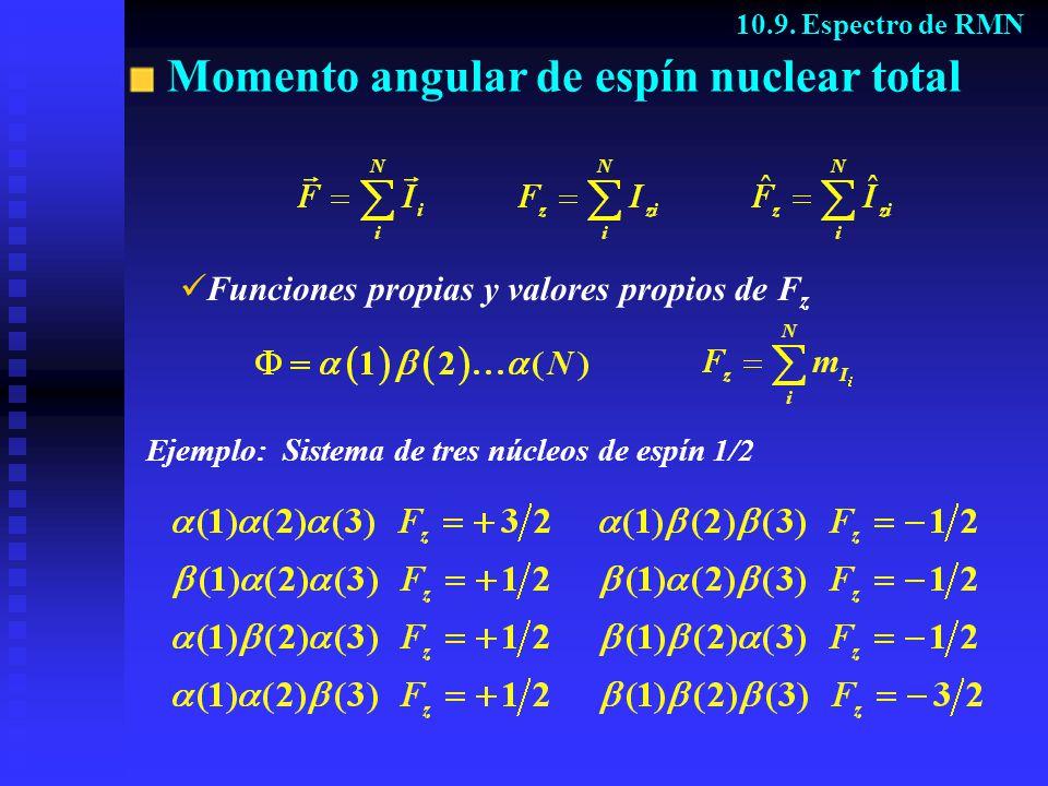 Momento angular de espín nuclear total Funciones propias y valores propios de F z Ejemplo: Sistema de tres núcleos de espín 1/2 10.9. Espectro de RMN