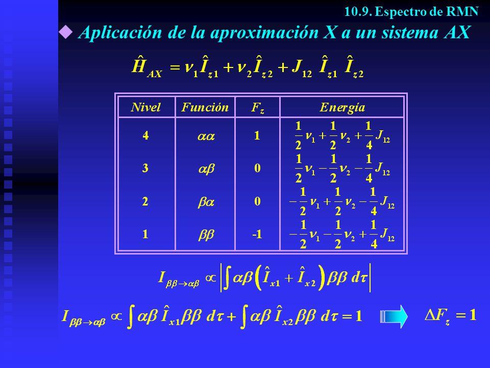 Aplicación de la aproximación X a un sistema AX 10.9. Espectro de RMN