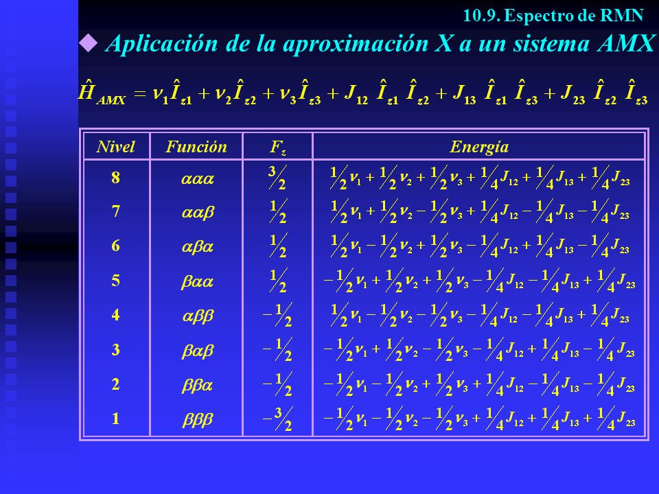 Aplicación de la aproximación X a un sistema AMX 10.9. Espectro de RMN