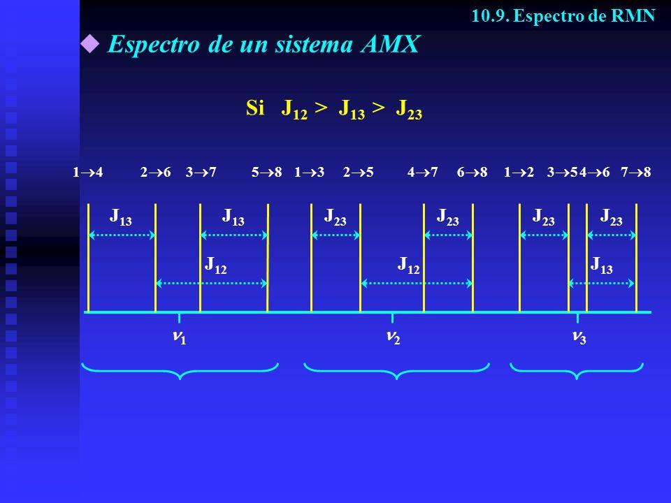 10.9. Espectro de RMN 1 2 3 J 12 J 13 J 23 J 12 J 23 1 45 82 63 71 32 54 76 81 23 5 4 67 8 Si J 12 > J 13 > J 23