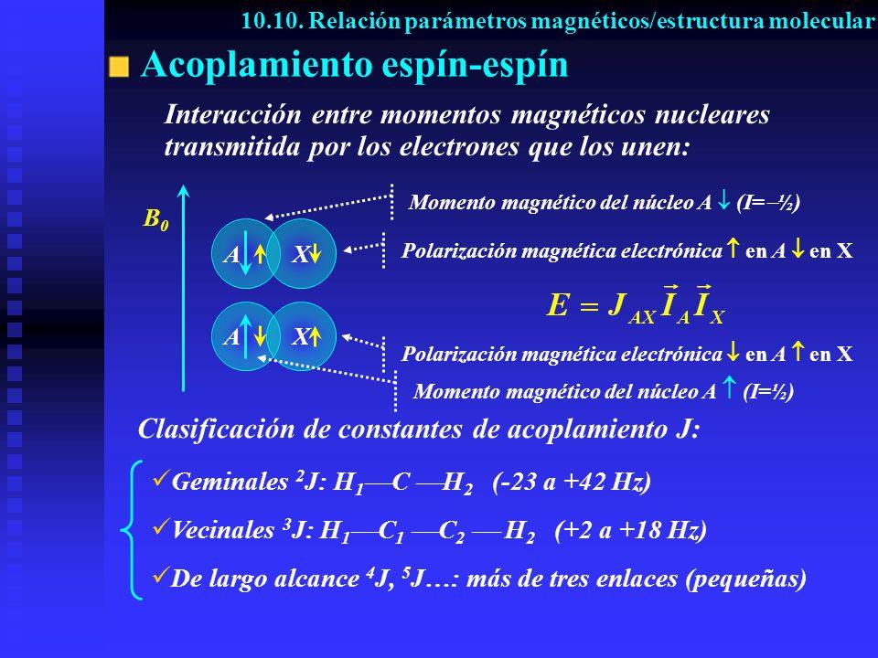 Acoplamiento espín-espín Interacción entre momentos magnéticos nucleares transmitida por los electrones que los unen: Clasificación de constantes de a