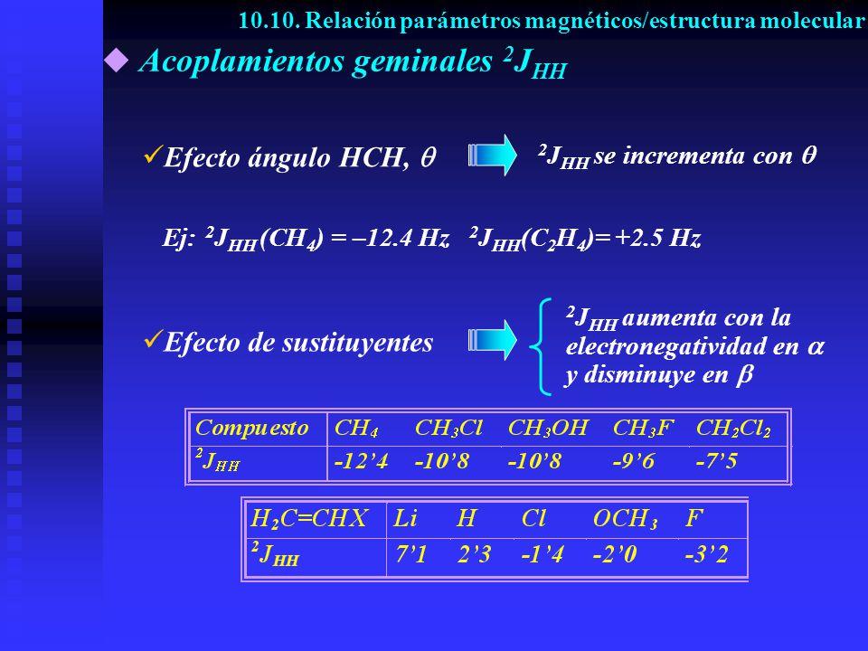 Acoplamientos geminales 2 J HH Efecto ángulo HCH, Efecto de sustituyentes 10.10. Relación parámetros magnéticos/estructura molecular 2 J HH se increme