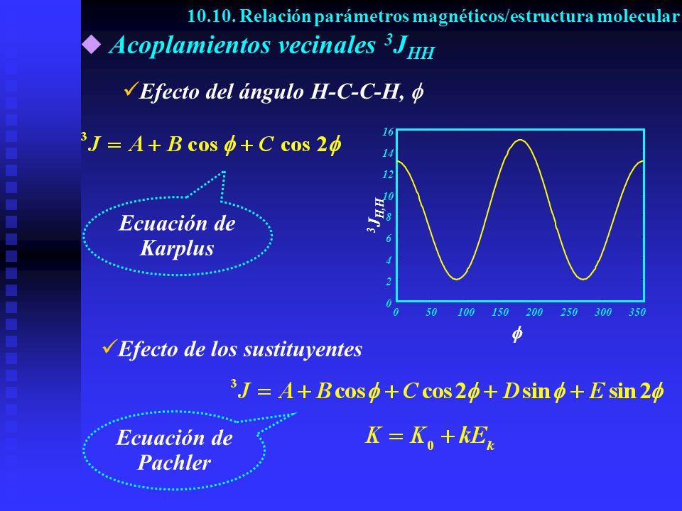 Acoplamientos vecinales 3 J HH Ecuación de Karplus 0 2 4 6 8 10 12 14 16 050100150200250300350 3 J H,H 10.10. Relación parámetros magnéticos/estructur