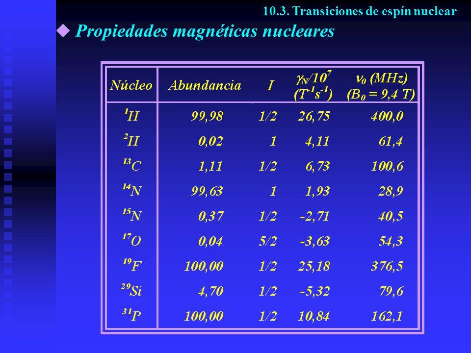 Efecto de los sustituyentes E l incremento en la electronegatividad del sustituyente sobre el carbono en al H disminuye, en el efecto es opuesto 1 2 3 4 5 2345 Desplazamiento químico respecto a CH 4 Electronegatividad de Pauling CH3XCH3X CH 3 CH 2 X 10.10.