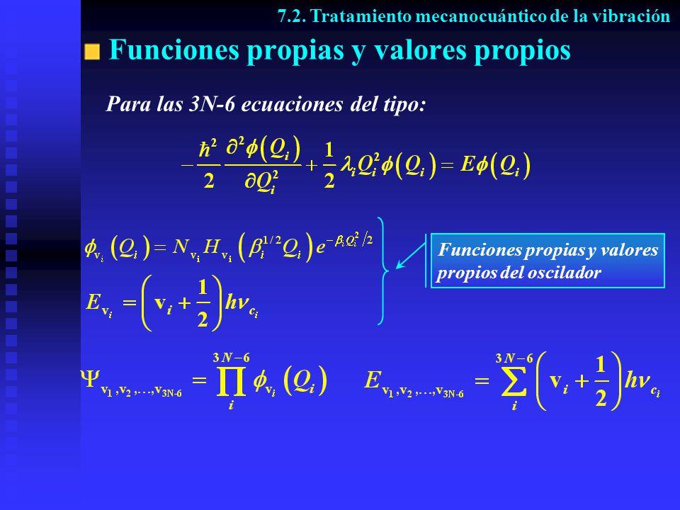 Diagramas de niveles de energía 7.2.