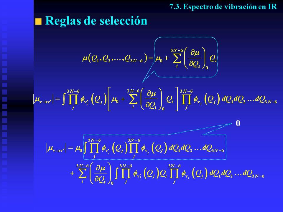Reglas de selección 7.3. Espectro de vibración en IR 0
