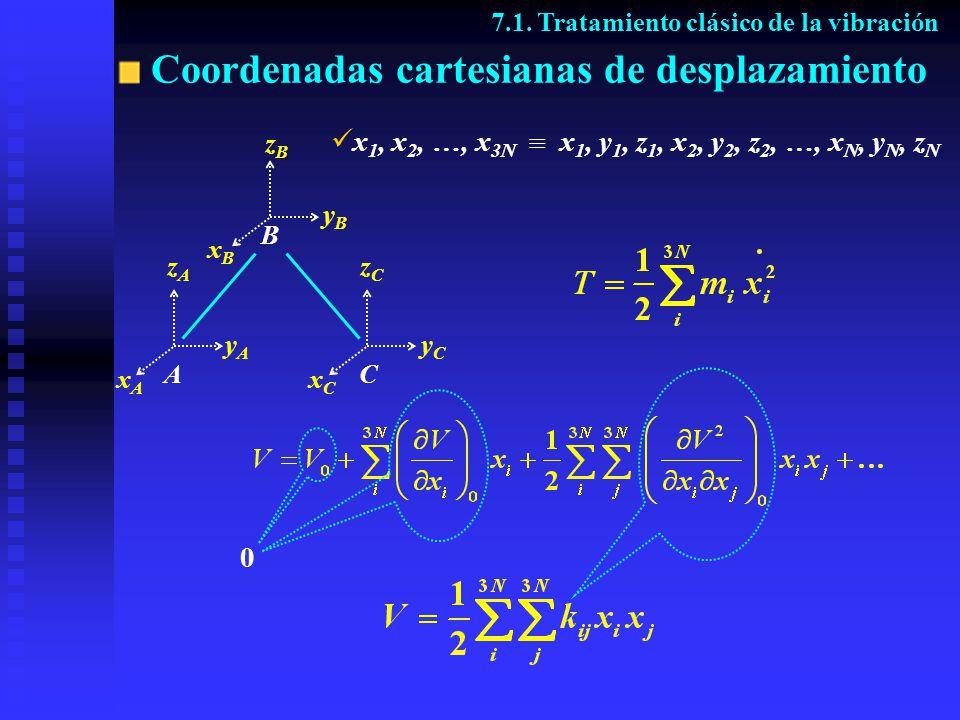 q 1, q 2, …, q 3N Coordenadas ponderadas de desplazamiento 7.1.