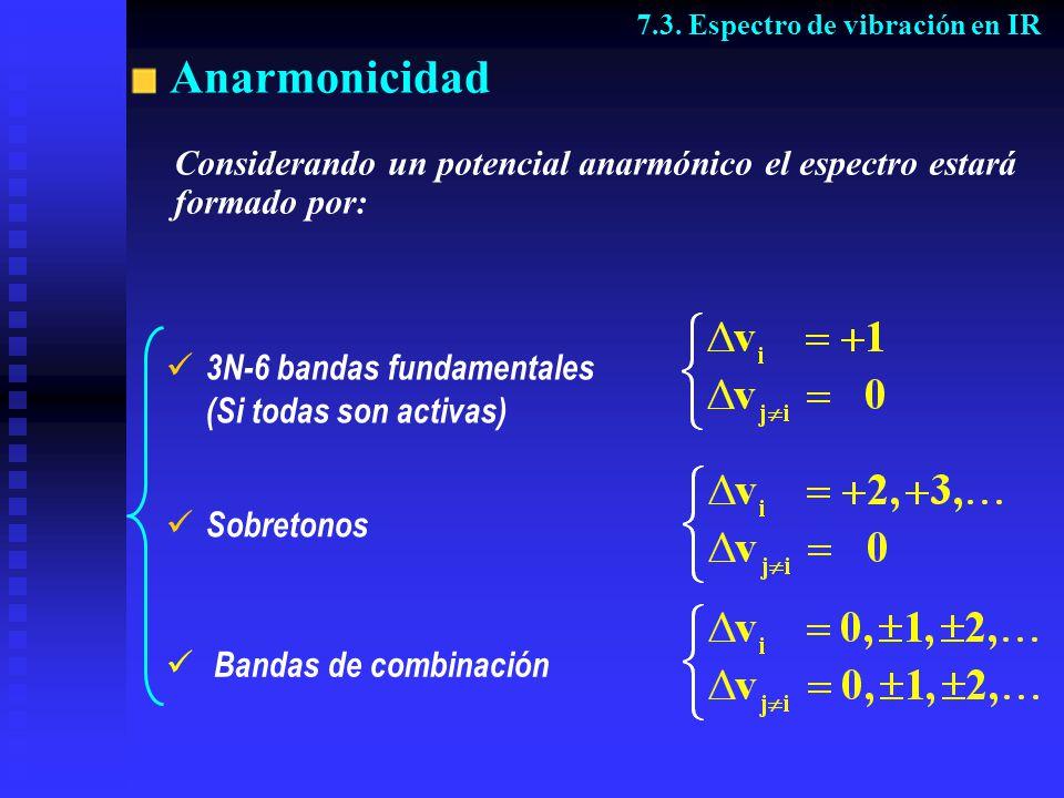 Asignación del espectro IR del H 2 O 7.3. Espectro de vibración en IR