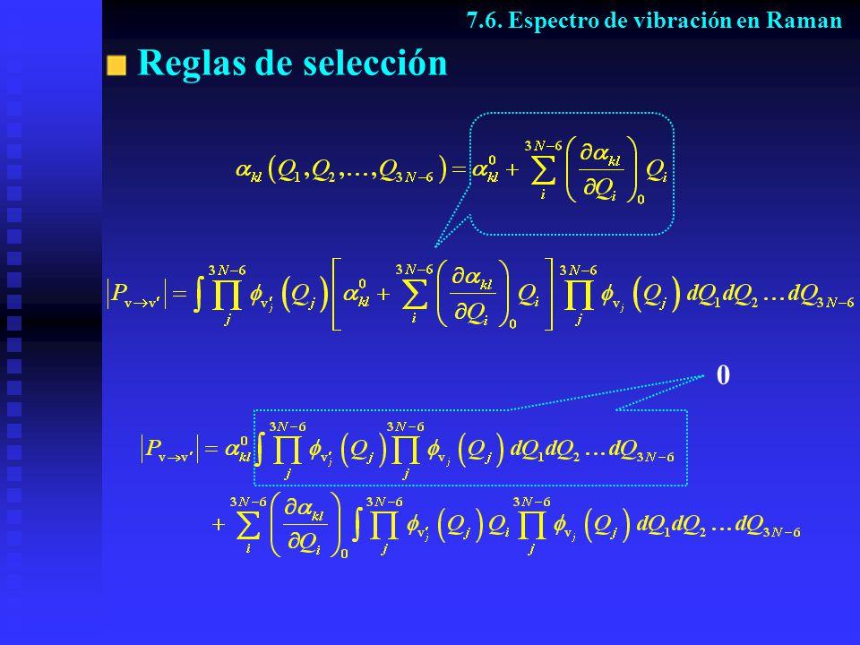 Para cada coordenada normal Q i : S iEl modo normal i es activo en Raman S iEl modo normal i es inactivo en Raman S i v j = 0 P ara que 7.6.