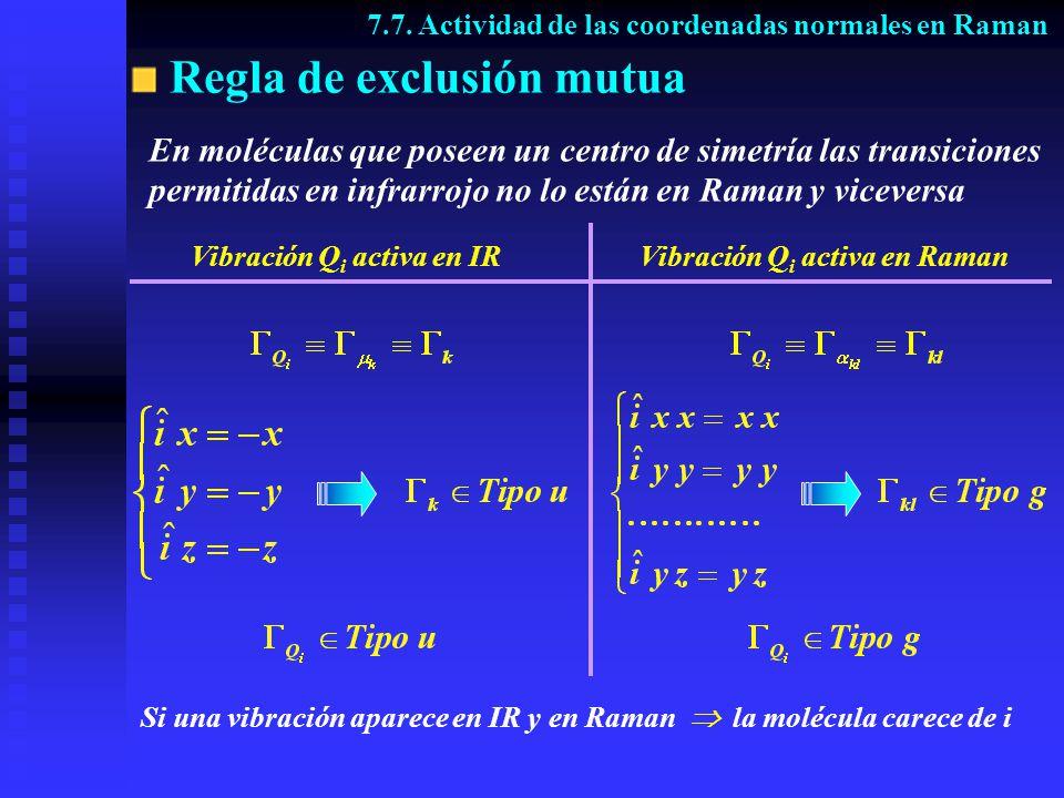 Función potencial cuadrática 7.8. Coordenadas internas