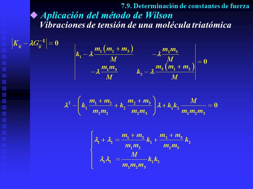 Ejemplo: Constantes de fuerza del N C H 7.9.