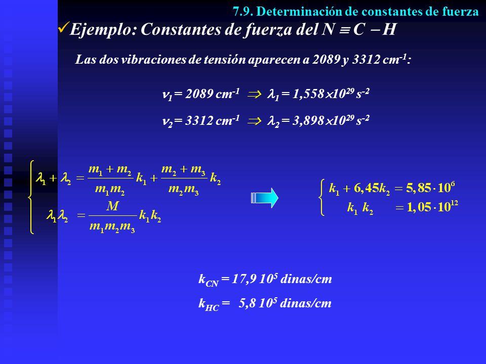 Ejemplo: Modos normales del N C H 7.9.
