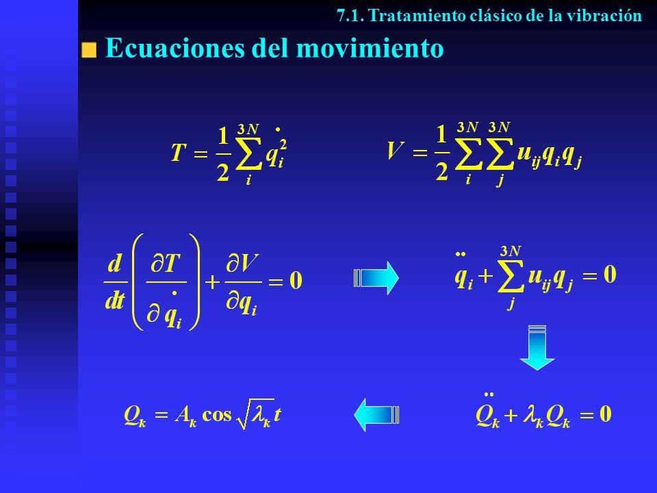 Estudio de la vibración de un sistema sencillo 7.1.