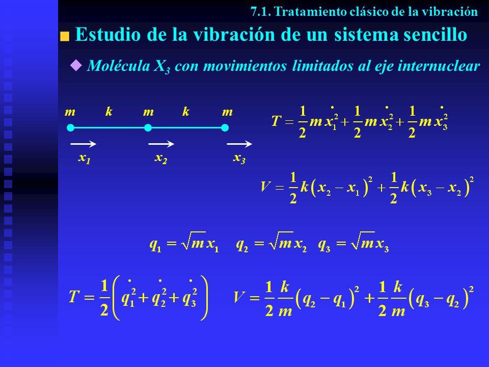 Ecuaciones de movimiento del sistema 7.1.