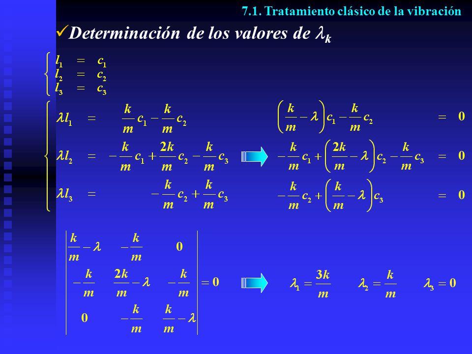Determinación de los coeficientes c i 7.1. Tratamiento clásico de la vibración