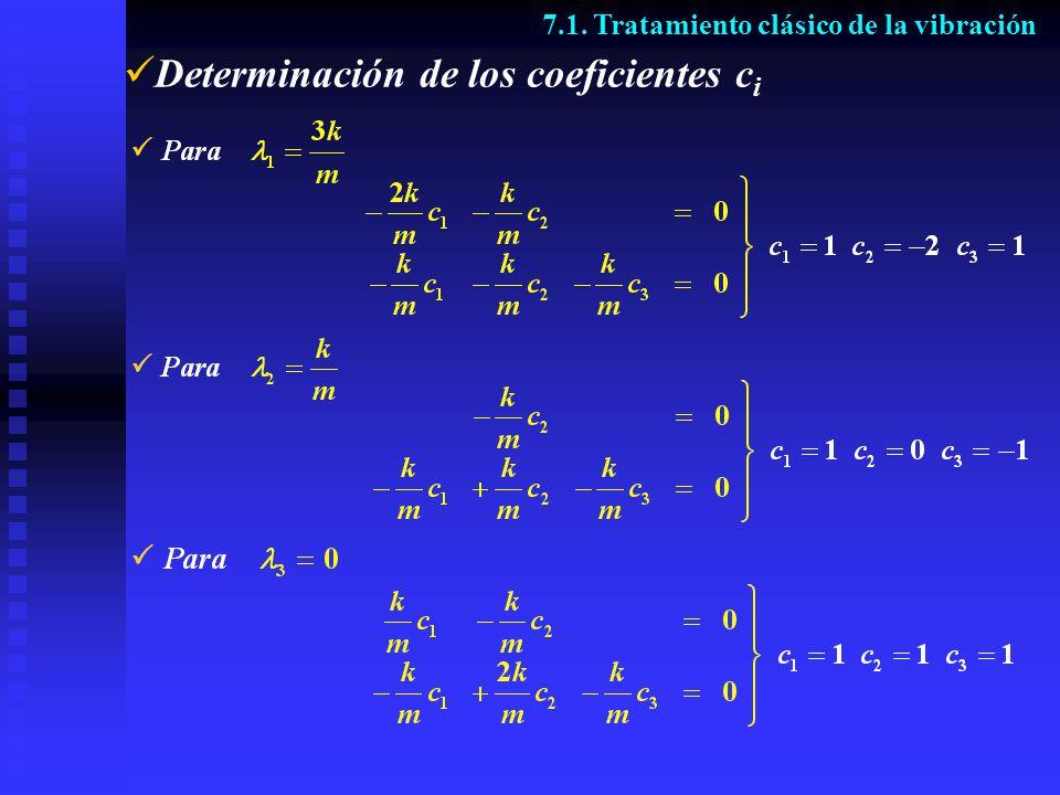 Determinación de las coordenadas normales Q k 7.1. Tratamiento clásico de la vibración
