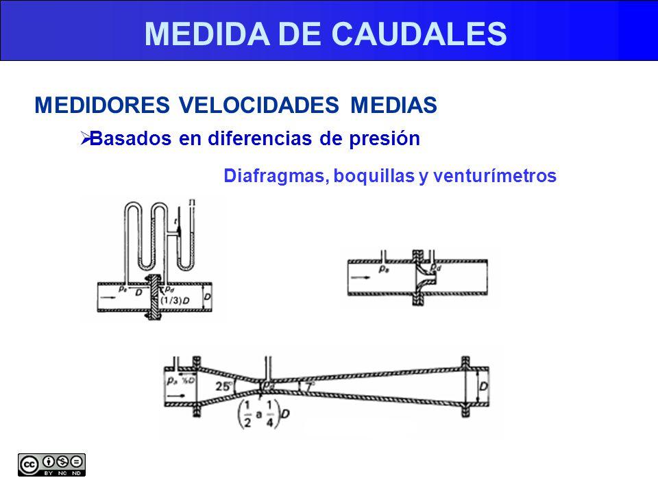MEDIDA DE CAUDALES MEDIDORES VELOCIDADES MEDIAS Diafragmas, boquillas y venturímetros Basados en diferencias de presión