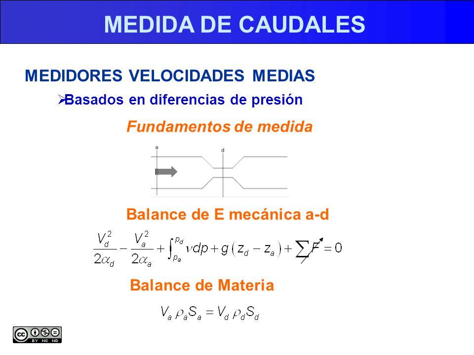 MEDIDA DE CAUDALES MEDIDORES VELOCIDADES MEDIAS Fundamentos de medida Balance de E mecánica a-d Basados en diferencias de presión Balance de Materia