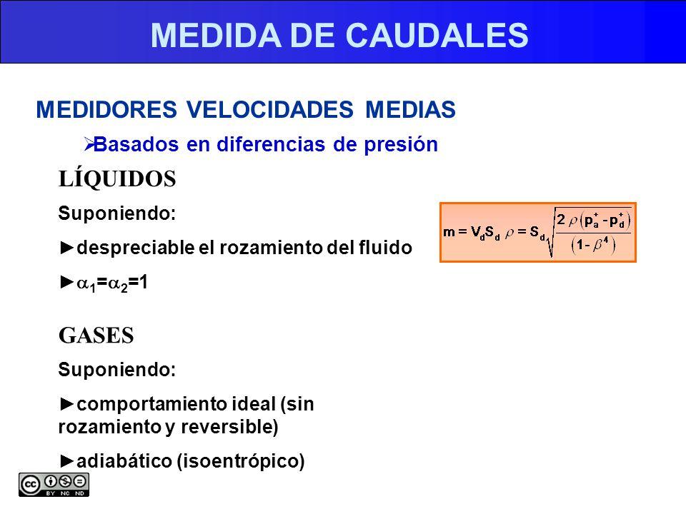MEDIDA DE CAUDALES MEDIDORES VELOCIDADES MEDIAS Suponiendo: despreciable el rozamiento del fluido 1 = 2 =1 LÍQUIDOS Basados en diferencias de presión Suponiendo: comportamiento ideal (sin rozamiento y reversible) adiabático (isoentrópico) GASES
