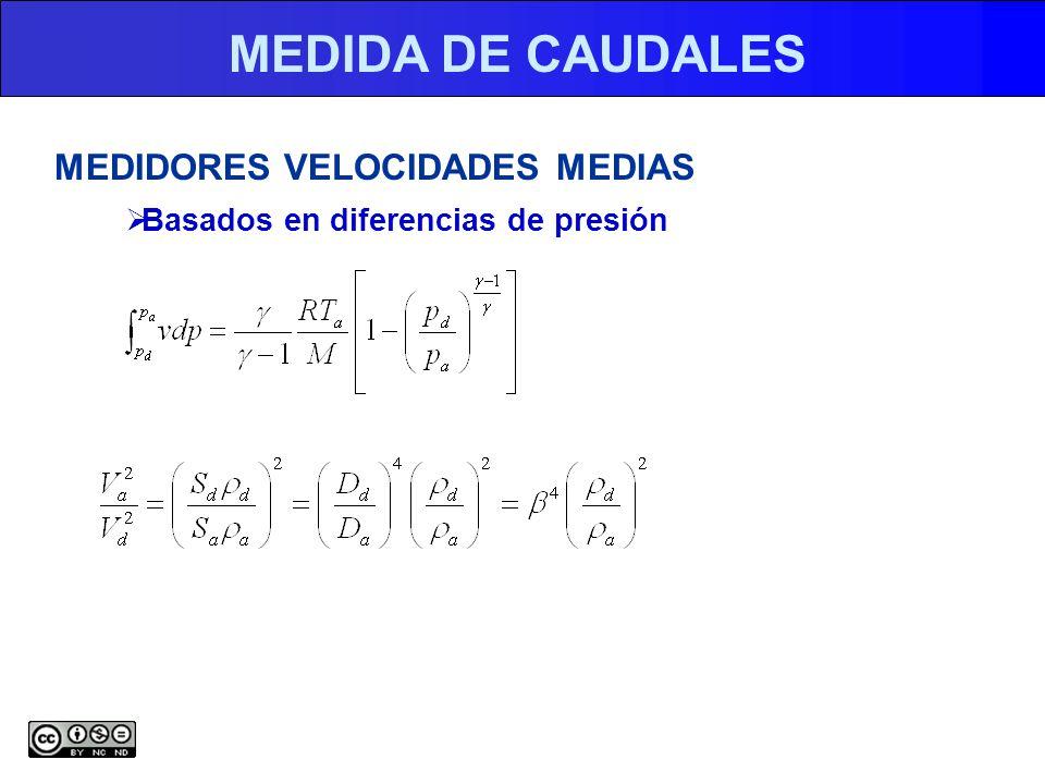 MEDIDA DE CAUDALES MEDIDORES VELOCIDADES MEDIAS Basados en diferencias de presión