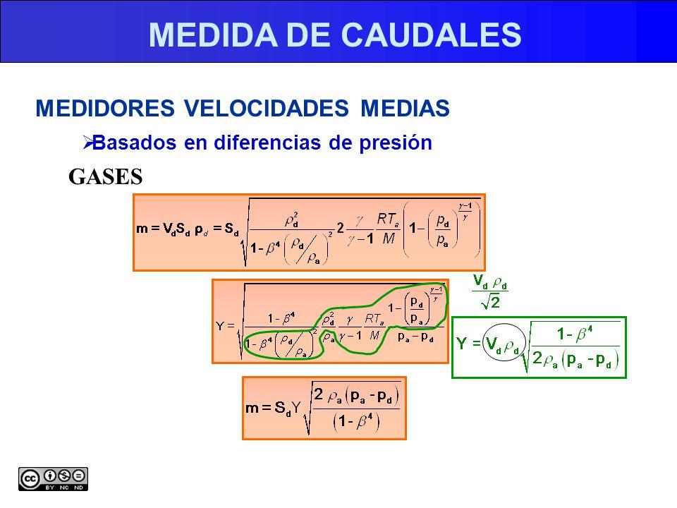 MEDIDA DE CAUDALES MEDIDORES VELOCIDADES MEDIAS Basados en diferencias de presión GASES