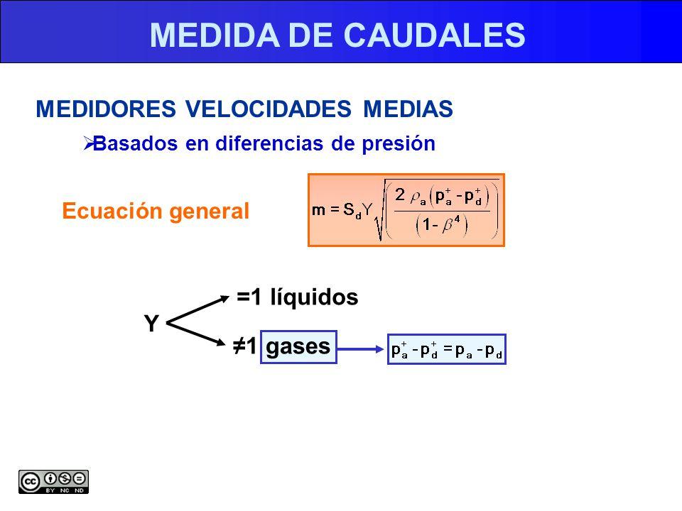 MEDIDA DE CAUDALES MEDIDORES VELOCIDADES MEDIAS Basados en diferencias de presión Ecuación general Y =1 líquidos 1 gases