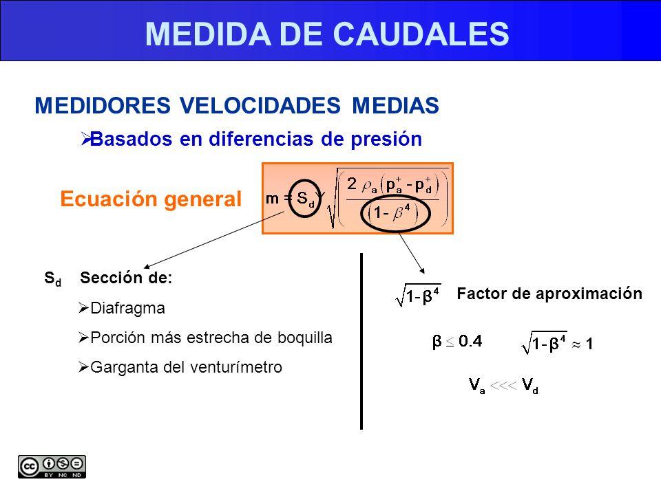 MEDIDA DE CAUDALES MEDIDORES VELOCIDADES MEDIAS Basados en diferencias de presión Ecuación general S d Sección de: Diafragma Porción más estrecha de boquilla Garganta del venturímetro Factor de aproximación