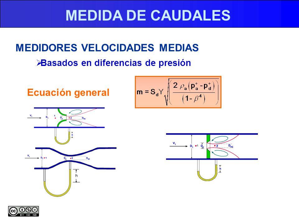 MEDIDA DE CAUDALES MEDIDORES VELOCIDADES MEDIAS Basados en diferencias de presión Ecuación general