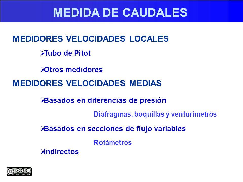 MEDIDA DE CAUDALES MEDIDORES VELOCIDADES LOCALES MEDIDORES VELOCIDADES MEDIAS Tubo de Pitot Otros medidores Diafragmas, boquillas y venturímetros Rotámetros Basados en diferencias de presión Basados en secciones de flujo variables Indirectos