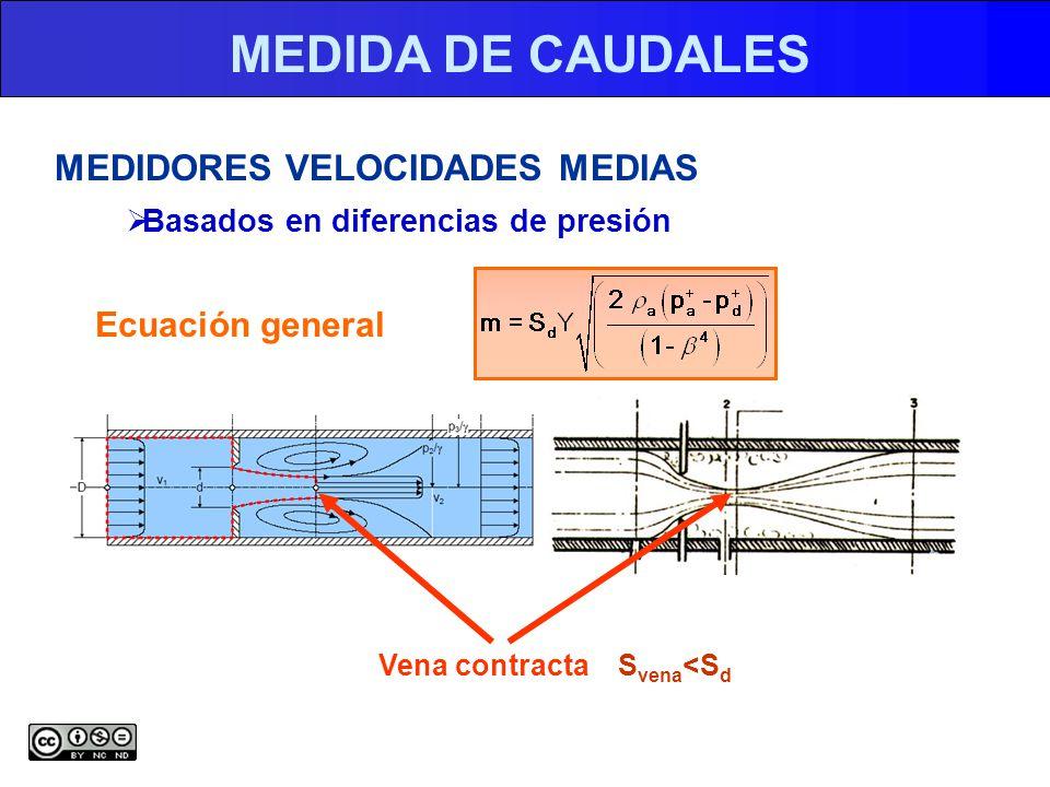MEDIDA DE CAUDALES MEDIDORES VELOCIDADES MEDIAS Basados en diferencias de presión Ecuación general Vena contractaS vena <S d
