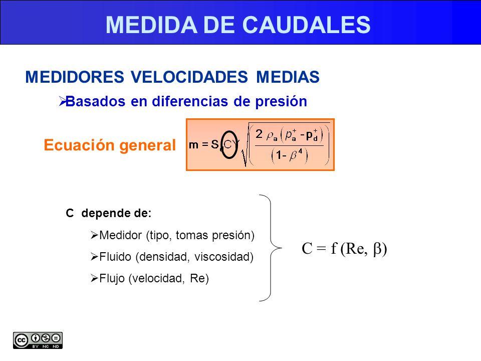 MEDIDA DE CAUDALES MEDIDORES VELOCIDADES MEDIAS Basados en diferencias de presión Ecuación general C depende de: Medidor (tipo, tomas presión) Fluido (densidad, viscosidad) Flujo (velocidad, Re) C = f (Re, )