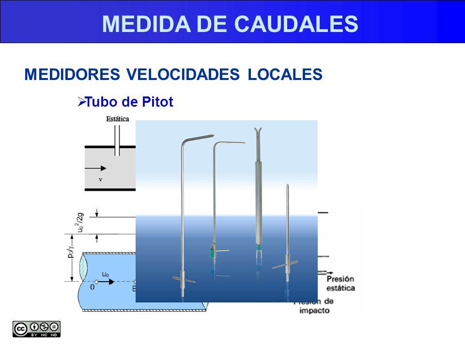 MEDIDA DE CAUDALES MEDIDORES VELOCIDADES LOCALES Tubo de Pitot
