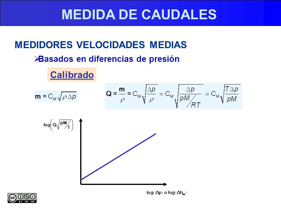 MEDIDA DE CAUDALES MEDIDORES VELOCIDADES MEDIAS Basados en diferencias de presión Calibrado
