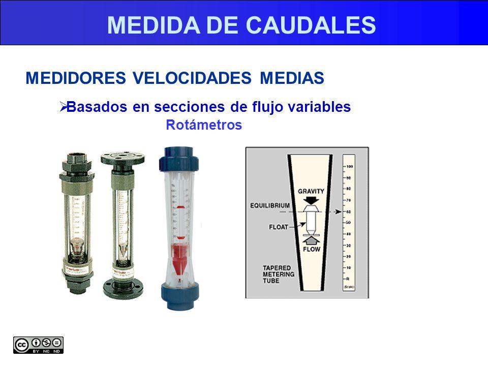 MEDIDA DE CAUDALES MEDIDORES VELOCIDADES MEDIAS Rotámetros Basados en secciones de flujo variables