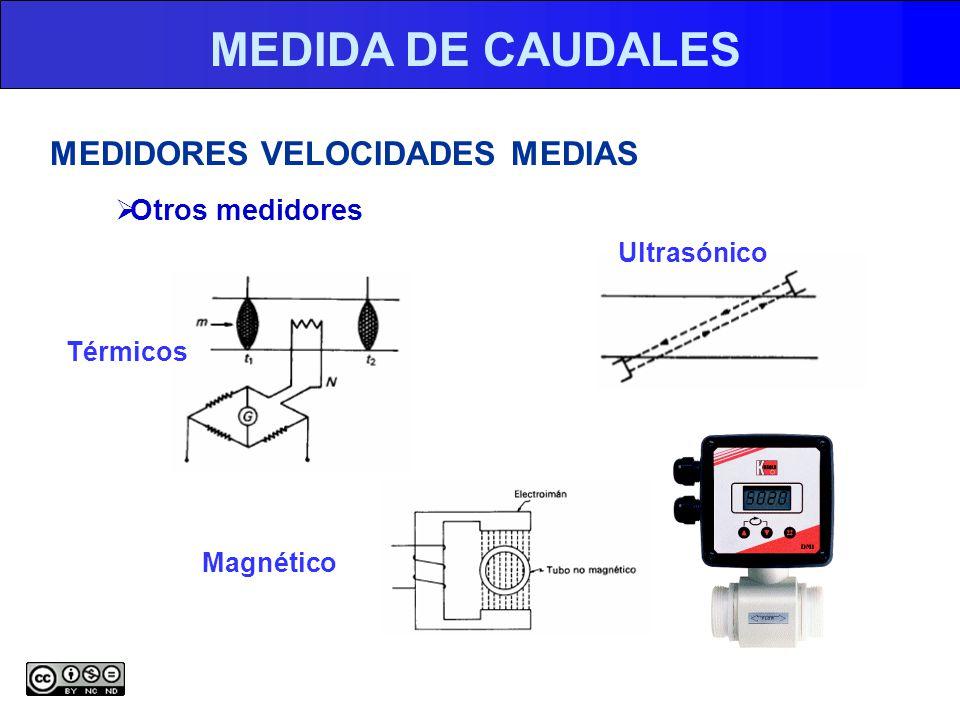 MEDIDA DE CAUDALES MEDIDORES VELOCIDADES MEDIAS Otros medidores Térmicos Ultrasónico Magnético