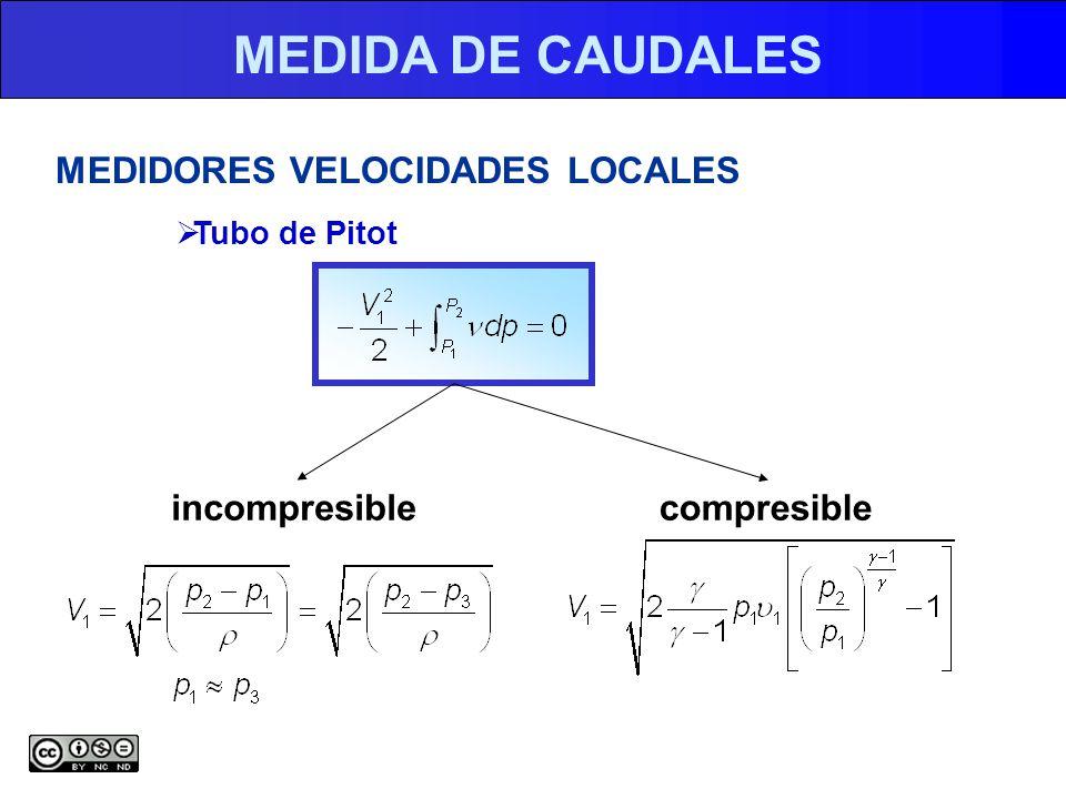 MEDIDA DE CAUDALES MEDIDORES VELOCIDADES LOCALES Tubo de Pitot incompresiblecompresible