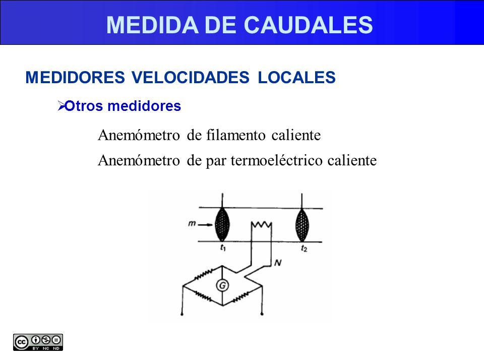 MEDIDA DE CAUDALES MEDIDORES VELOCIDADES LOCALES Otros medidores Anemómetro de filamento caliente Anemómetro de par termoeléctrico caliente