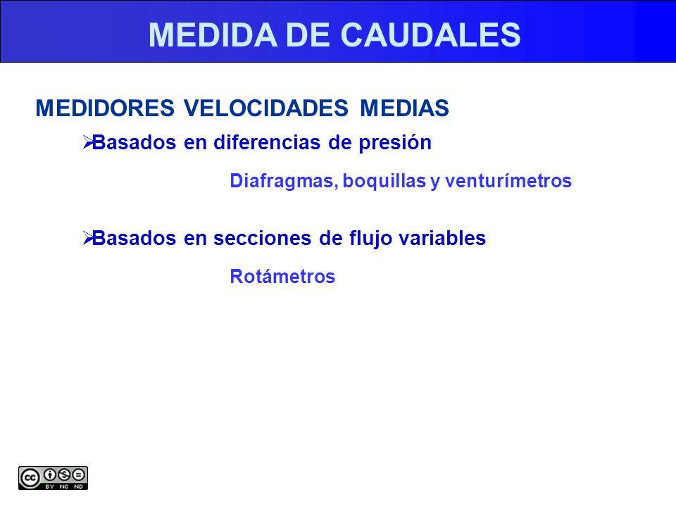 MEDIDA DE CAUDALES MEDIDORES VELOCIDADES MEDIAS Diafragmas, boquillas y venturímetros Rotámetros Basados en diferencias de presión Basados en secciones de flujo variables