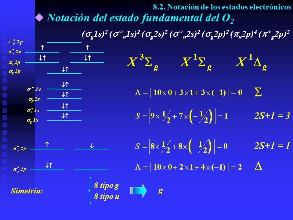 Notación del estado fundamental del O 2 3 g Simetría: 8 tipo g 8 tipo u g g 1s g 2s u 2p g 2p ( g 1s) 2 ( * u 1s) 2 ( g 2s) 2 ( * u 2s) 2 ( g 2p) 2 (