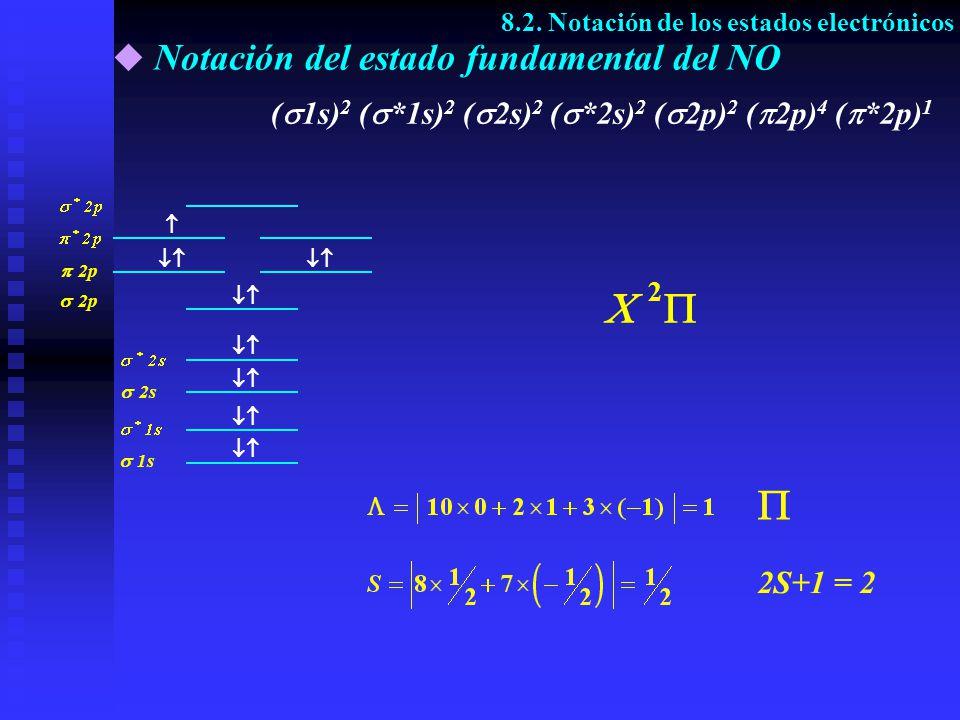 Notación del estado fundamental del NO 2 2S+1 = 2 2p 1s 2s 2p ( 1s) 2 ( *1s) 2 ( 2s) 2 ( *2s) 2 ( 2p) 2 ( 2p) 4 ( *2p) 1 8.2. Notación de los estados