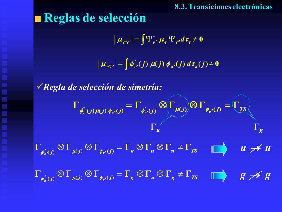 Reglas de selección 8.3. Transiciones electrónicas R egla de selección de simetría: u g
