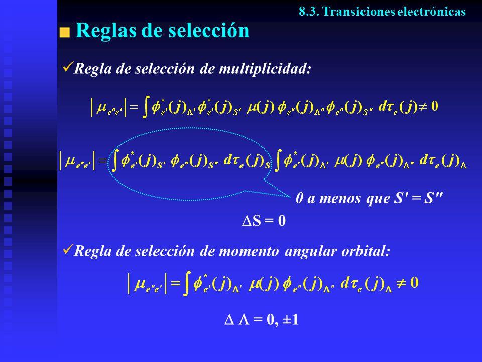 = 0, ±1 R egla de selección de multiplicidad: S = 0 0 a menos que S' = S