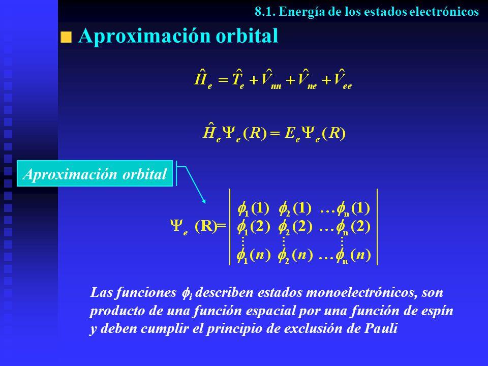 Aproximación orbital 8.1. Energía de los estados electrónicos Aproximación orbital Las funciones i describen estados monoelectrónicos, son producto de