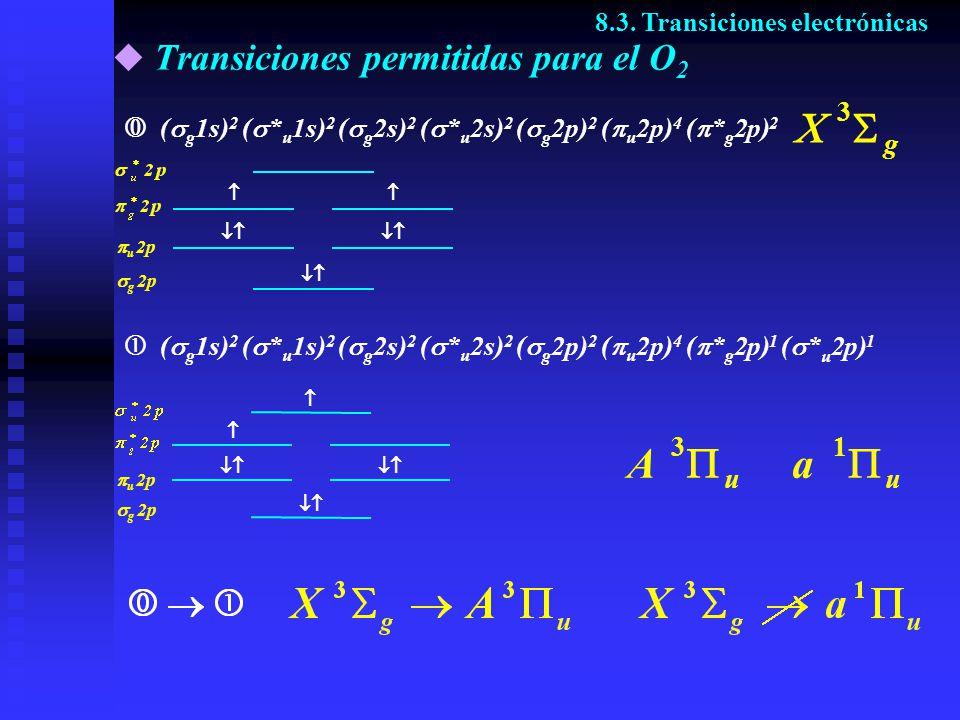 Transiciones permitidas para el O 2 ( g 1s) 2 ( * u 1s) 2 ( g 2s) 2 ( * u 2s) 2 ( g 2p) 2 ( u 2p) 4 ( * g 2p) 2 8.3. Transiciones electrónicas 3 g ( g