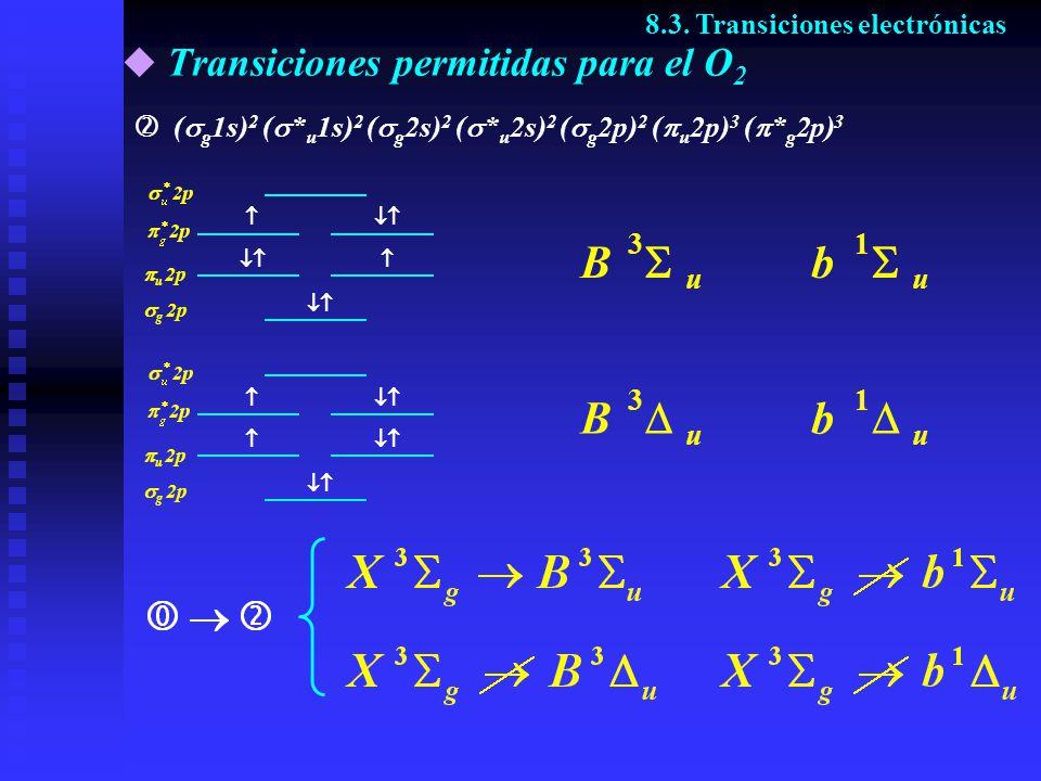Transiciones permitidas para el O 2 8.3. Transiciones electrónicas ( g 1s) 2 ( * u 1s) 2 ( g 2s) 2 ( * u 2s) 2 ( g 2p) 2 ( u 2p) 3 ( * g 2p) 3 3 u B 3