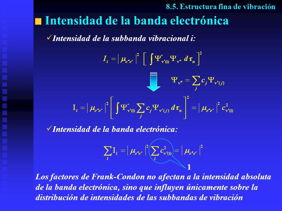 Intensidad de la banda electrónica 8.5. Estructura fina de vibración I ntensidad de la banda electrónica: I ntensidad de la subbanda vibracional i: 1
