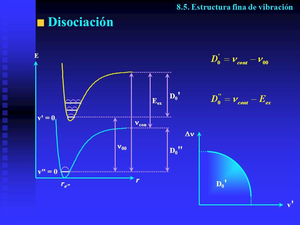 Disociación 8.5. Estructura fina de vibración re
